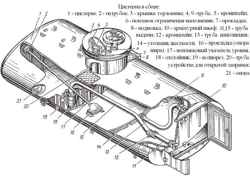 Производство автоцистерн - обзор процесса