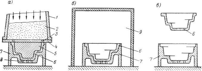 Схема изготовления оболочки