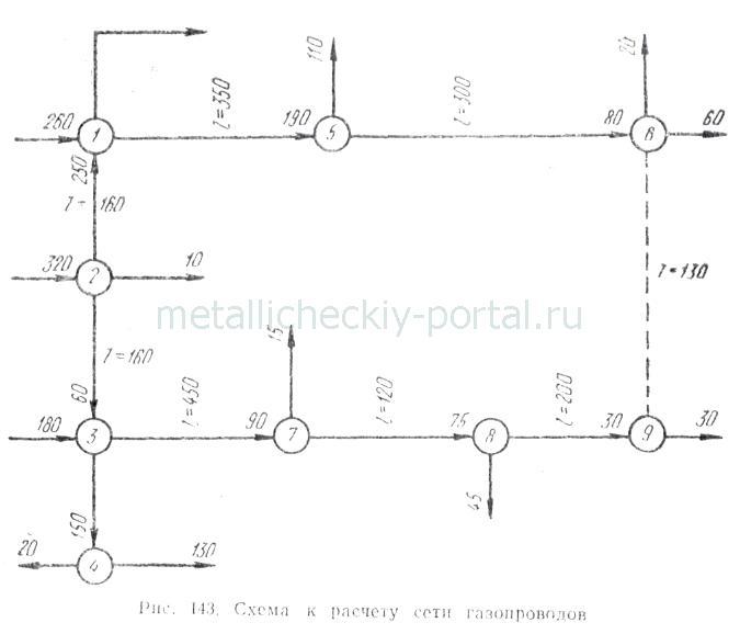 Расчет линейной (тупиковой) сети газопроводов.  Несколько упростим схему, изображенную на рис. 137...