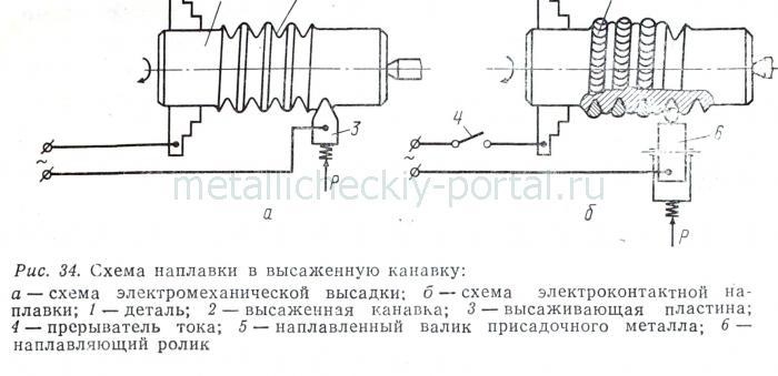 Схема электроконтактной