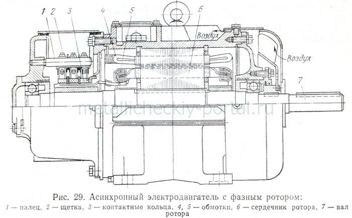 СТИРАЛЬНАЯ МАШИНА SAMSUNG P1243