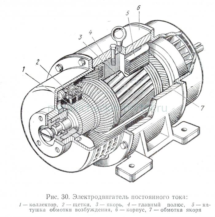 Достоинством двигателей
