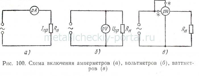 Схема подключения амперметра и вольтметра в электрическую цепь с резистором
