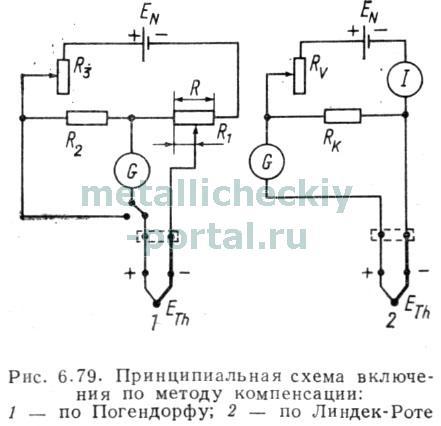 При той и другой схемах включения ток не протекает через термопару...