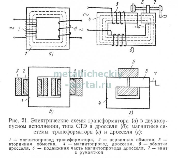 Схема трансформатора с