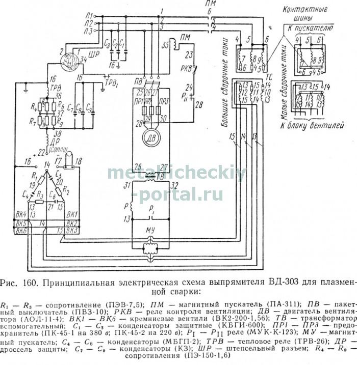 Промышленностью выпускаются также многопостовые сварочные выпрямители типа ВКСМ-1000 на 1 000 а с кремниевыми...