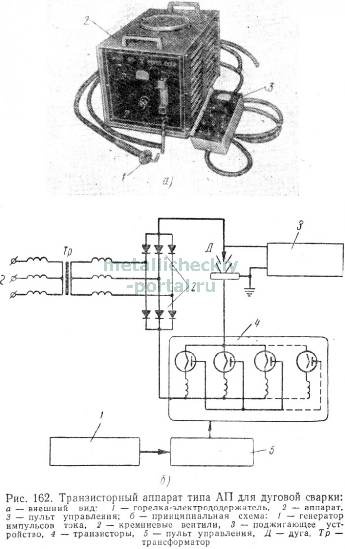 Транзисторные аппараты АП-4,