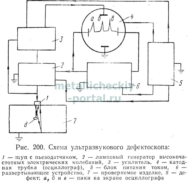 Электрическая схема инкубатора наседка 1984гвыпуска.