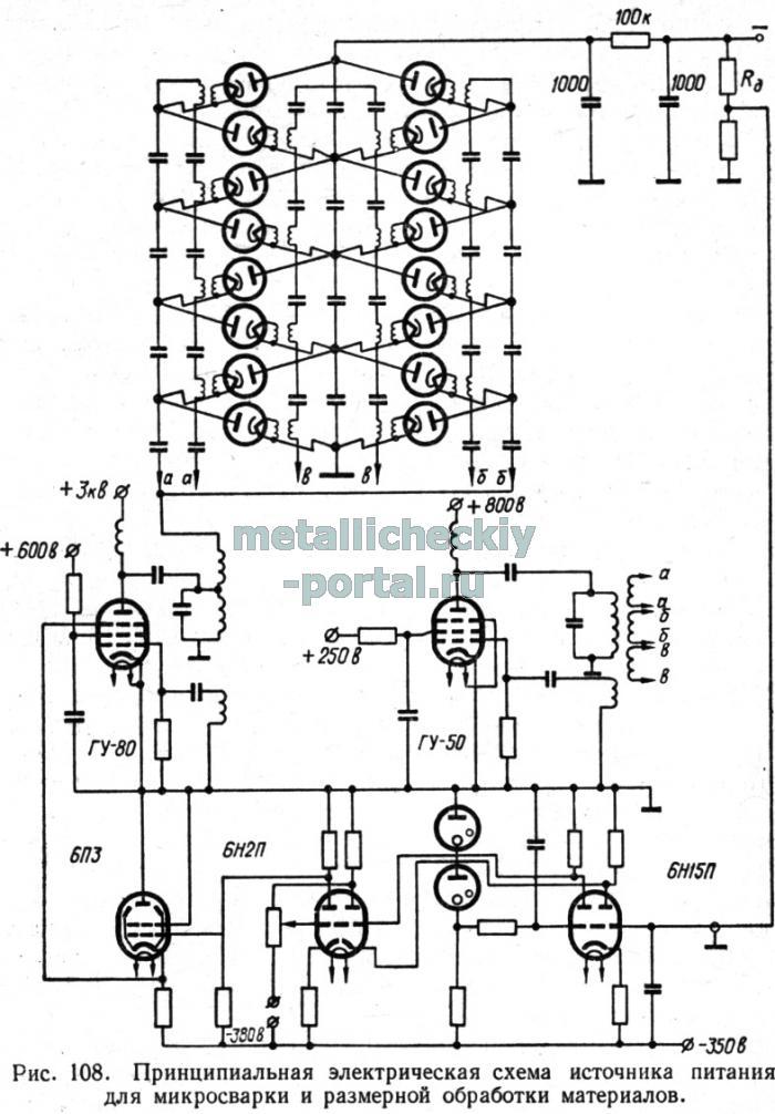 генератор реактивной мощности
