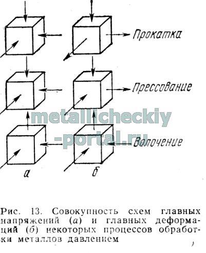 В первом случае (схема DI)