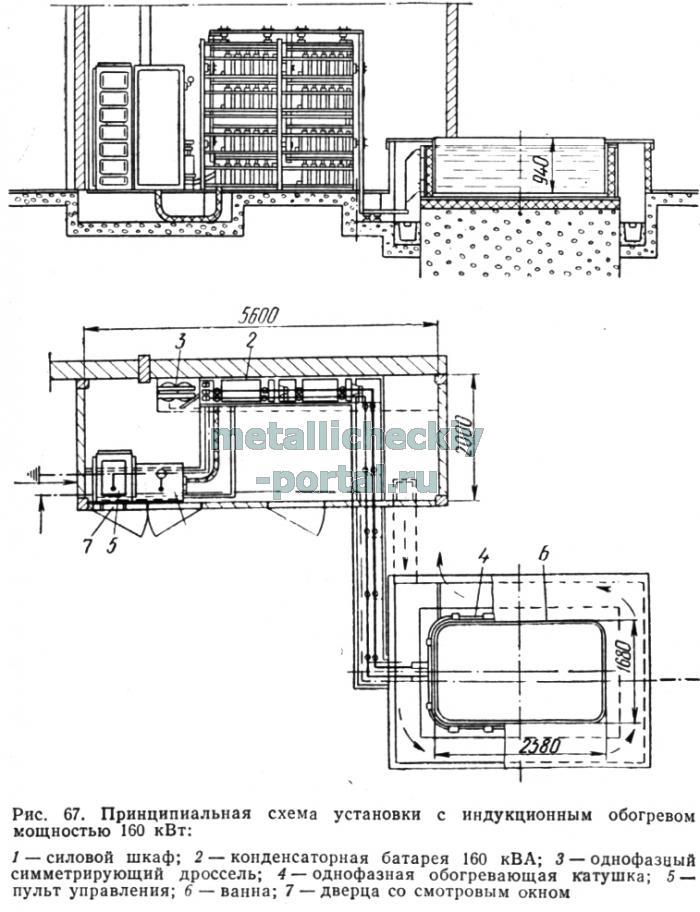 схема установки цинкования