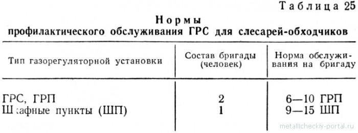 Должностная Инструкция Слесаря Котельной По Ремонту Оборудования - фото 8