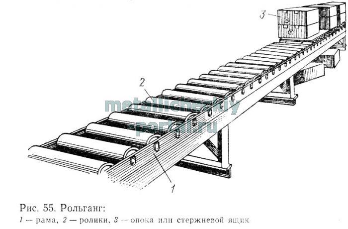 Вакуумная схема ситроен с5