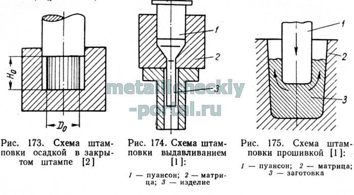 Схемы основного оборудования