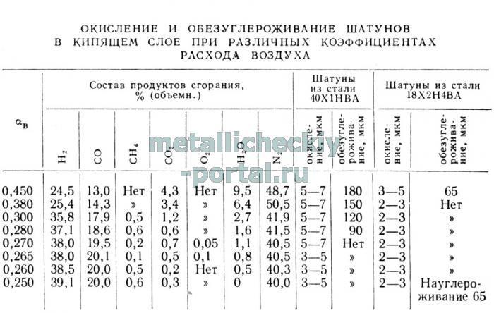 Марочник Сталей Программу
