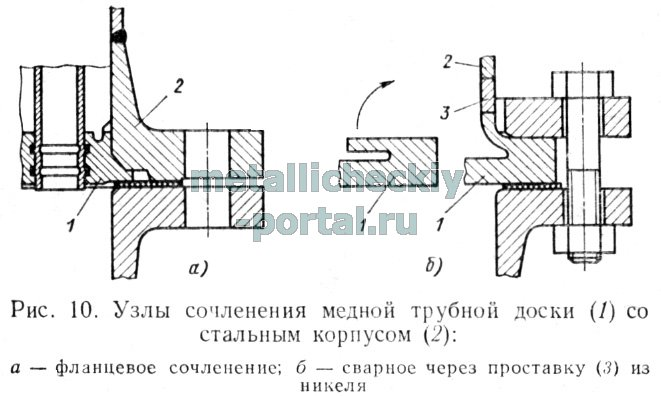 Соединения труб в трубных
