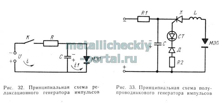 генератор импульсов (рис.