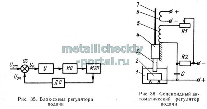 электроэрозионном процессе