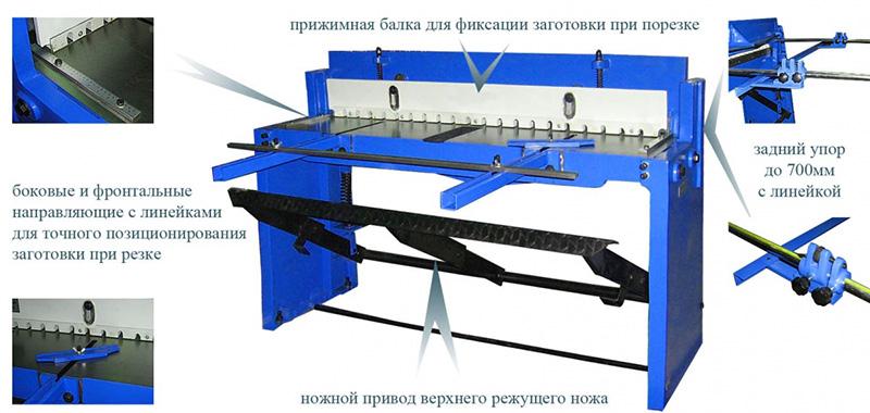 Конструкция гильотинного станка