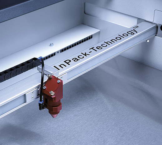 InPack Technology