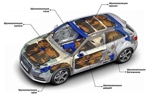 На фото – автомобиль с шумоизоляцией