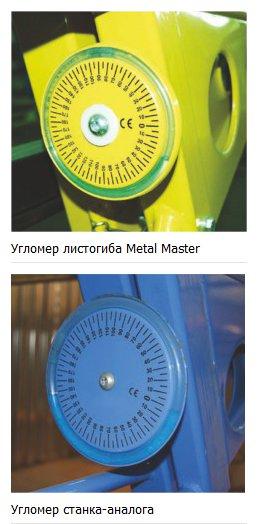 Угломер листогиба Metal Master LBM