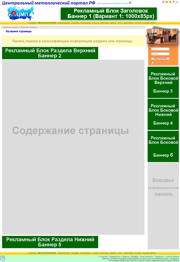 Схема расположения баннеров на страницах портала